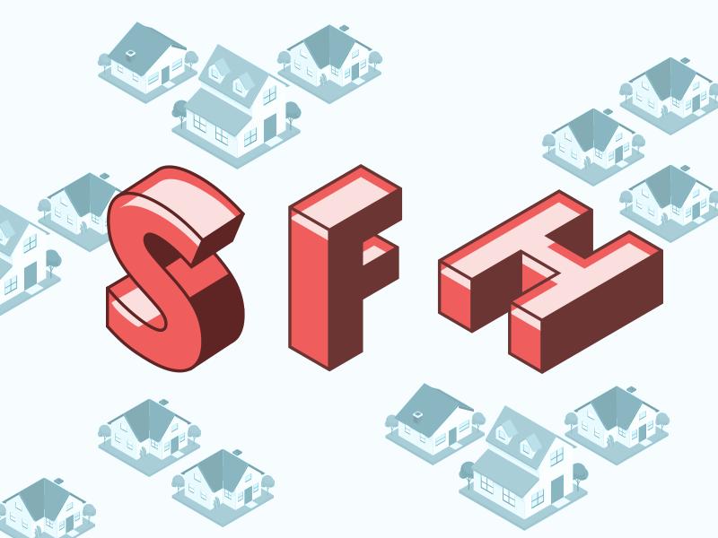 sfh sistema financeiro de habitação